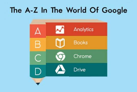 Google Alphabet products