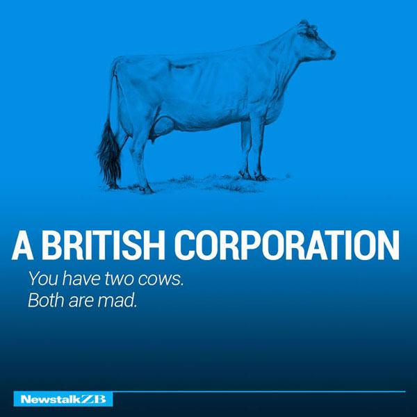British corporation Economic Study