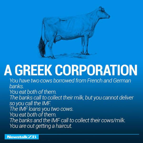 Two Cow Explaining Greek Corporation