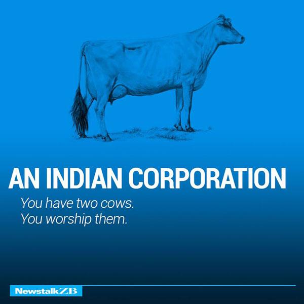 Indian Corporation Economic Study
