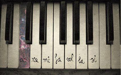 Creative Keyboard Keys